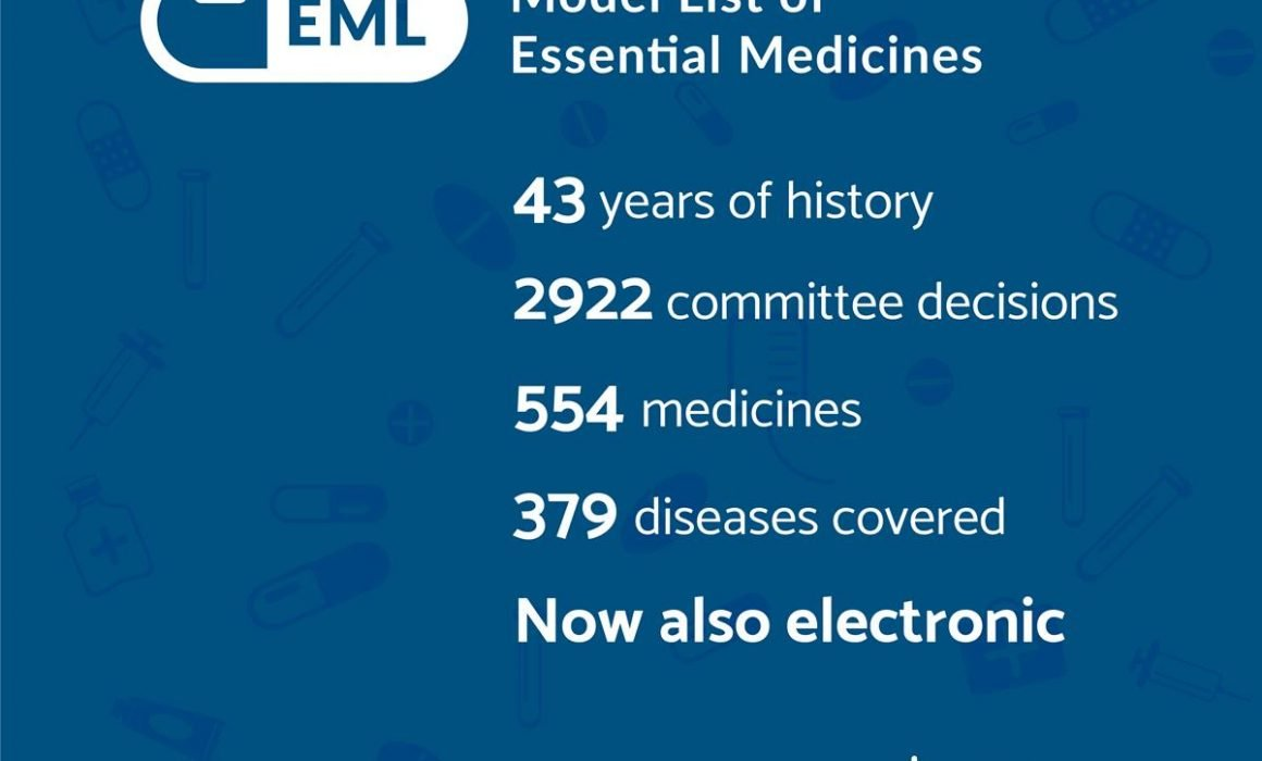 who-launches-a-digital-version-of-its-model-list-of-essential-medicines-(eml)